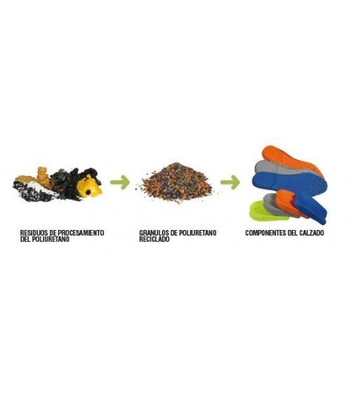 ZAPATO DE PROTECCIÓN S1 Reciclado 1