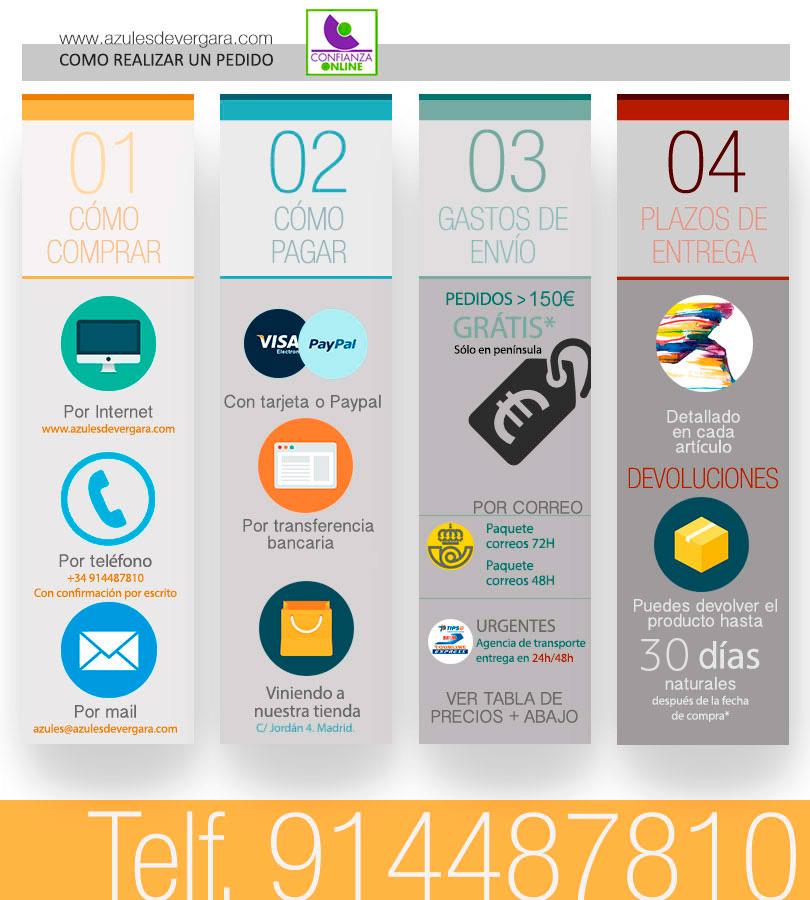 infografia-metodos-de-pago2019